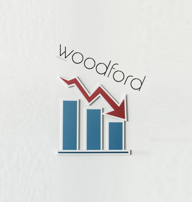 Shoulda, Woodford, Coulda: Woodford Investment Management set to close