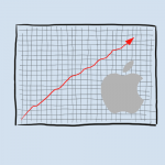 A $2tn bite of the Apple: Another look at Apple overtaking the value of the entire FTSE 100