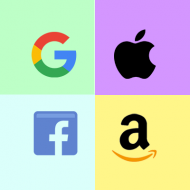 Big Tech Bullies: US report accuses technology giants of antitrust violations