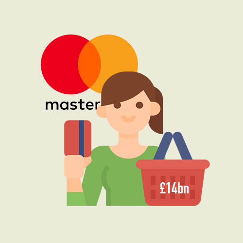 Landmark Consumer Challenge Continues: Mastercard swiped by £14bn mass consumer claim