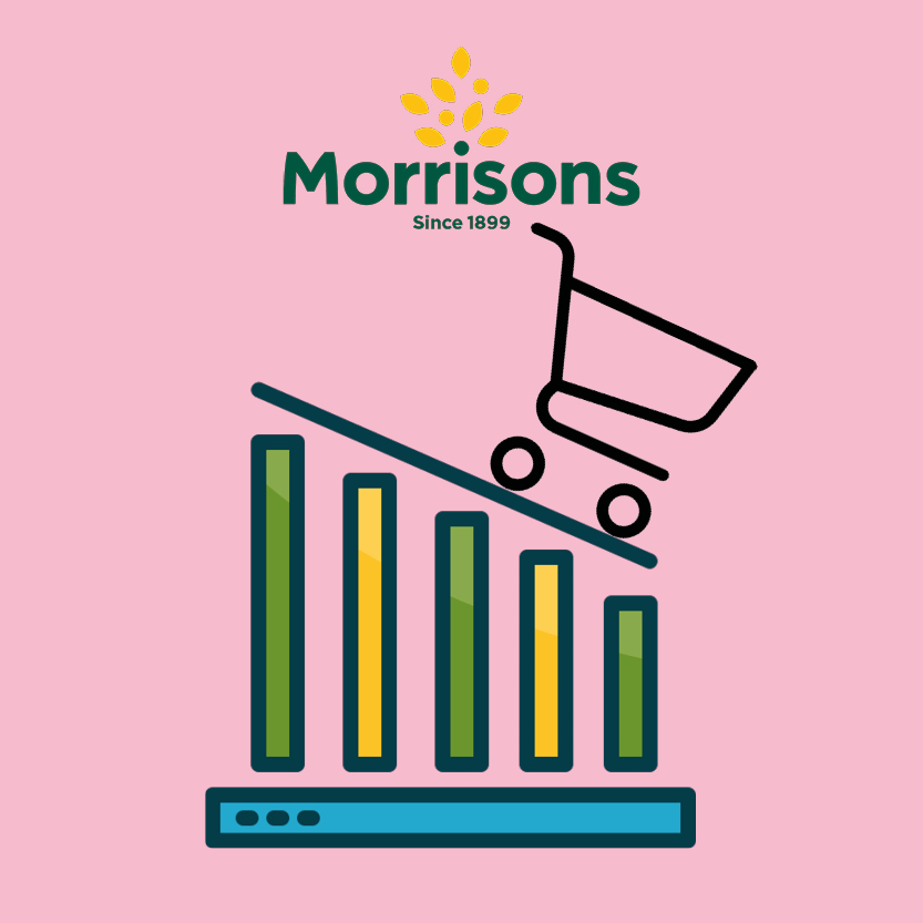 Less Isn't Always More: Morrisons set to fall out of FTSE 100