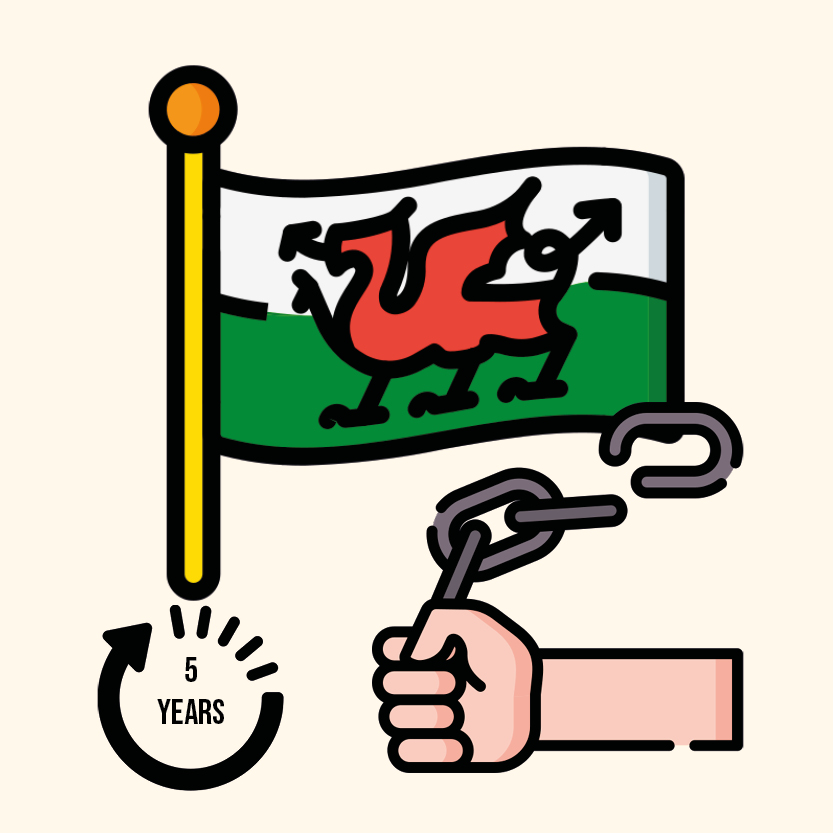 Wexit?: Welsh Independence pledge hangs on the Senedd's May elections